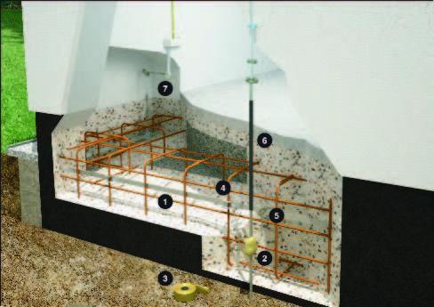 Монтаж фундаментного заземления ОБО Беттерманн